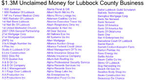 Lubbock County Businesses Eligible to File for Unclaimed Money