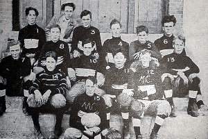 Midland College Football Team in 1910
